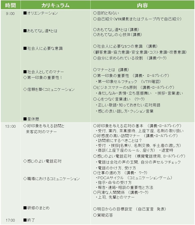 新入社員研修カリキュラム