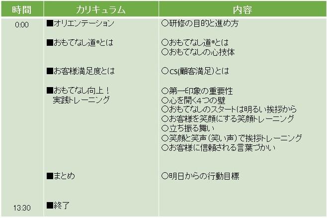 ビジネスマナー研修(1.5H)カリキュラム